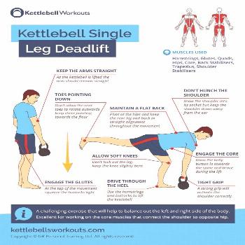 Kettlebell Single Leg Deadlift | Everything You Need To Know A challenging kettlebell exercise that