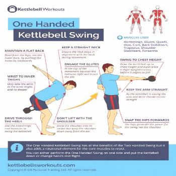 The Kettlebell One Handed Swing is just one of 52 kettlebell exercises that are explained in more d