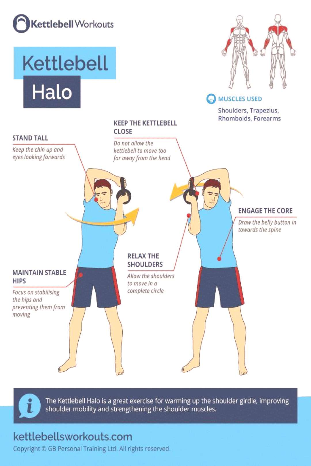 Kettlebell Halo Exercise | The Ultimate Shoulder Warm Up Exercise The Kettlebell Halo is a great ex
